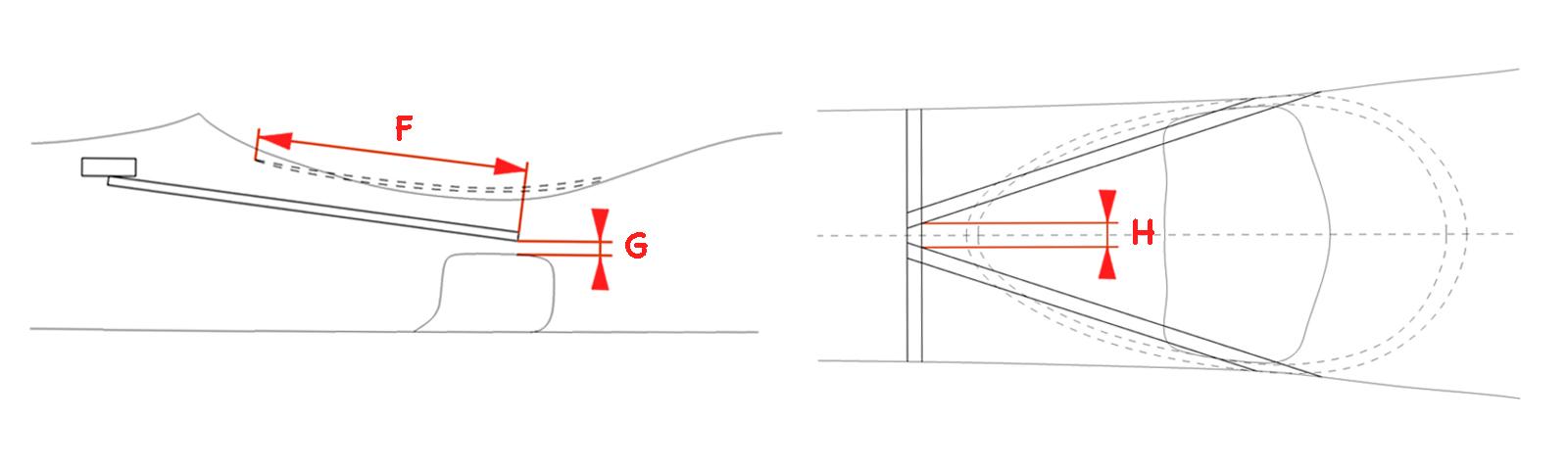 Specifiche Installazione Stecche Premicosce